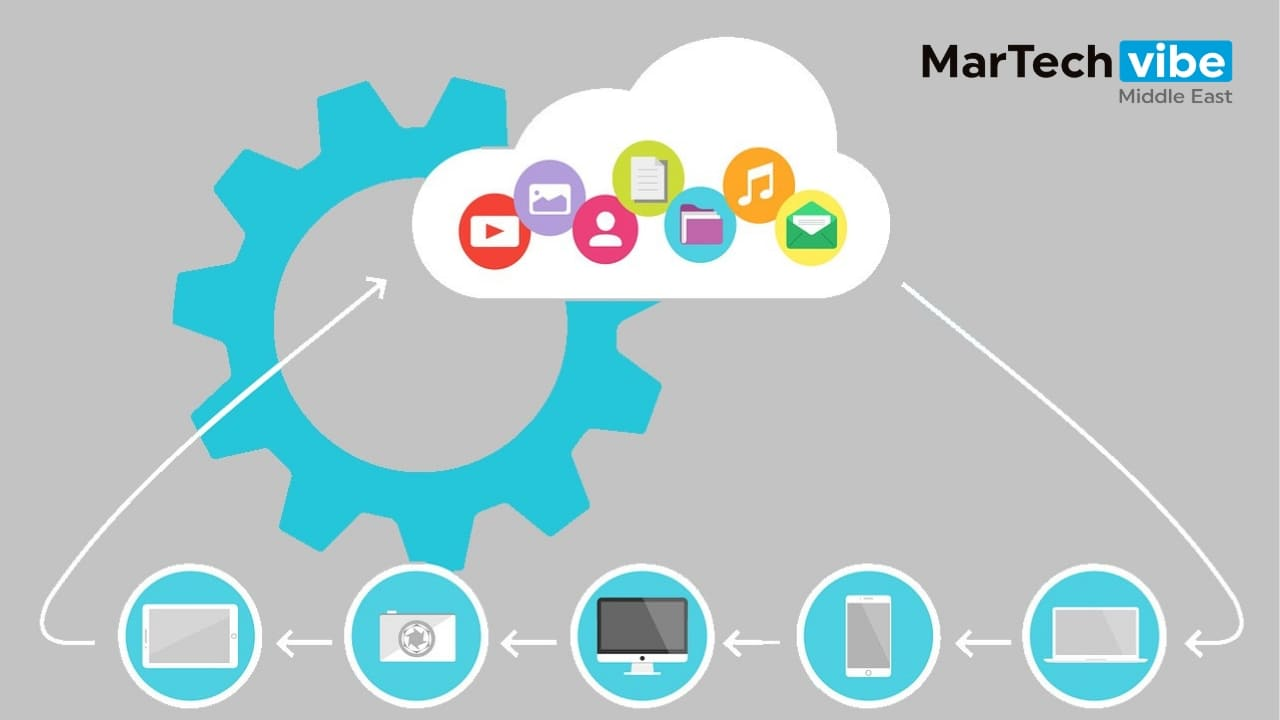 Middle East's Growing Affinity for Marketing Cloud